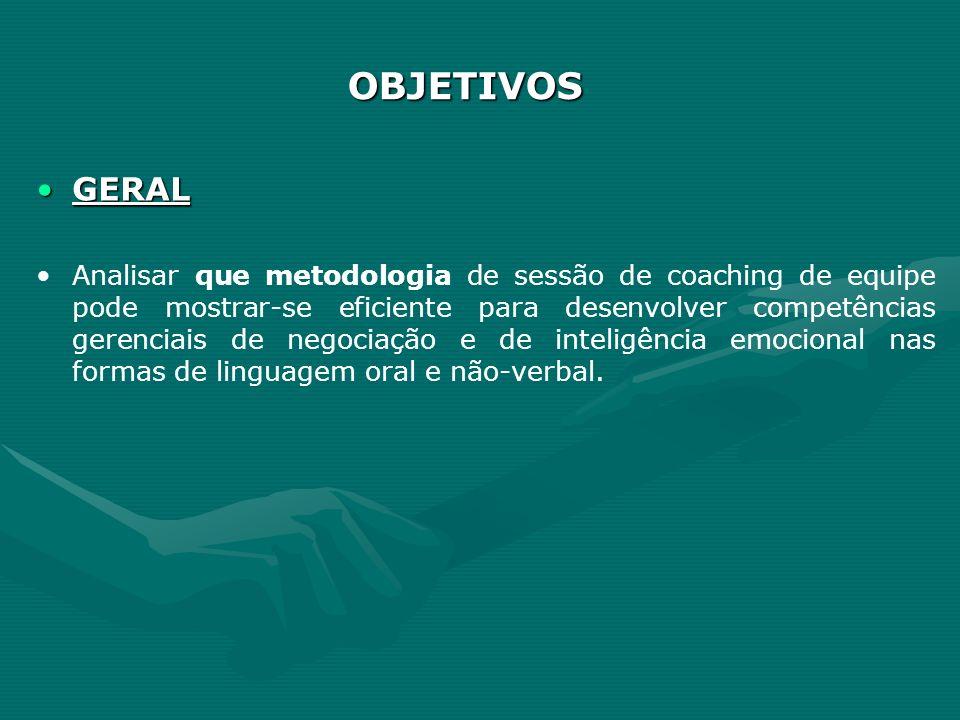 OBJETIVOS GERALGERAL Analisar que metodologia de sessão de coaching de equipe pode mostrar-se eficiente para desenvolver competências gerenciais de ne
