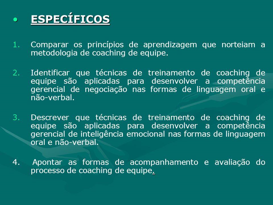 REFERENCIAL TEÓRICO [...] Coaching é um processo de alto impacto para o aumento da produtividade, pois significa compromisso com os resultados e com a realização das pessoas e pressupõe disposição para cooperar.