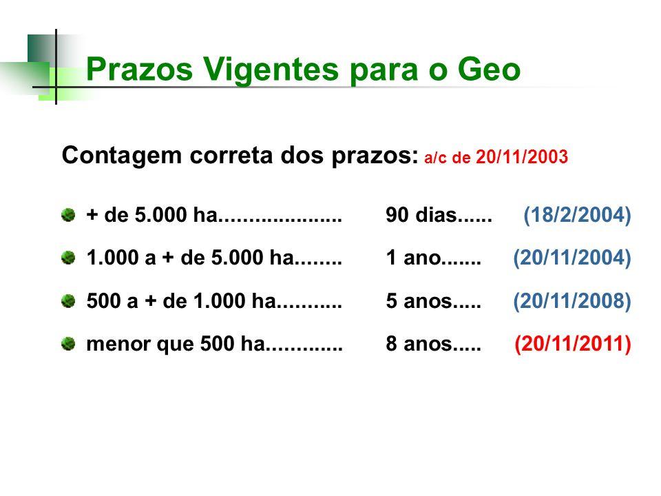 Contagem correta dos prazos: a/c de 20/11/2003 + de 5.000 ha.....................90 dias......(18/2/2004) 1.000 a + de 5.000 ha........1 ano.......(20