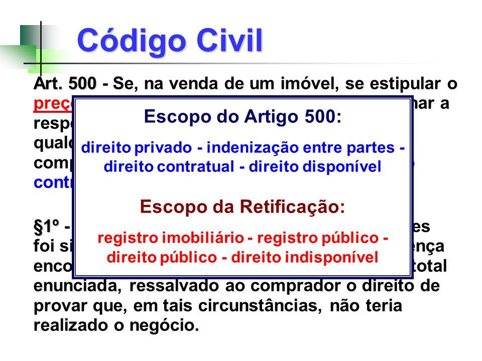 Código Civil Art. 500 Art. 500 - Se, na venda de um imóvel, se estipular o preço por medida de extensão, ou se determinar a respectiva área, e esta nã