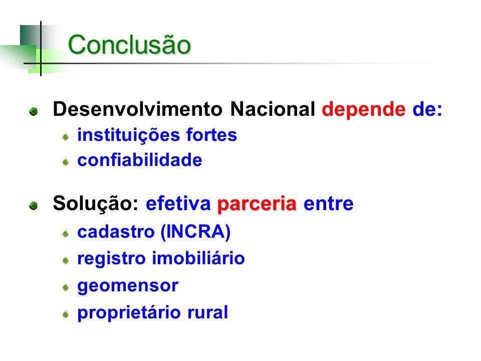 Desenvolvimento Nacional depende de: instituições fortes confiabilidade parceria Solução: efetiva parceria entre cadastro (INCRA) registro imobiliário
