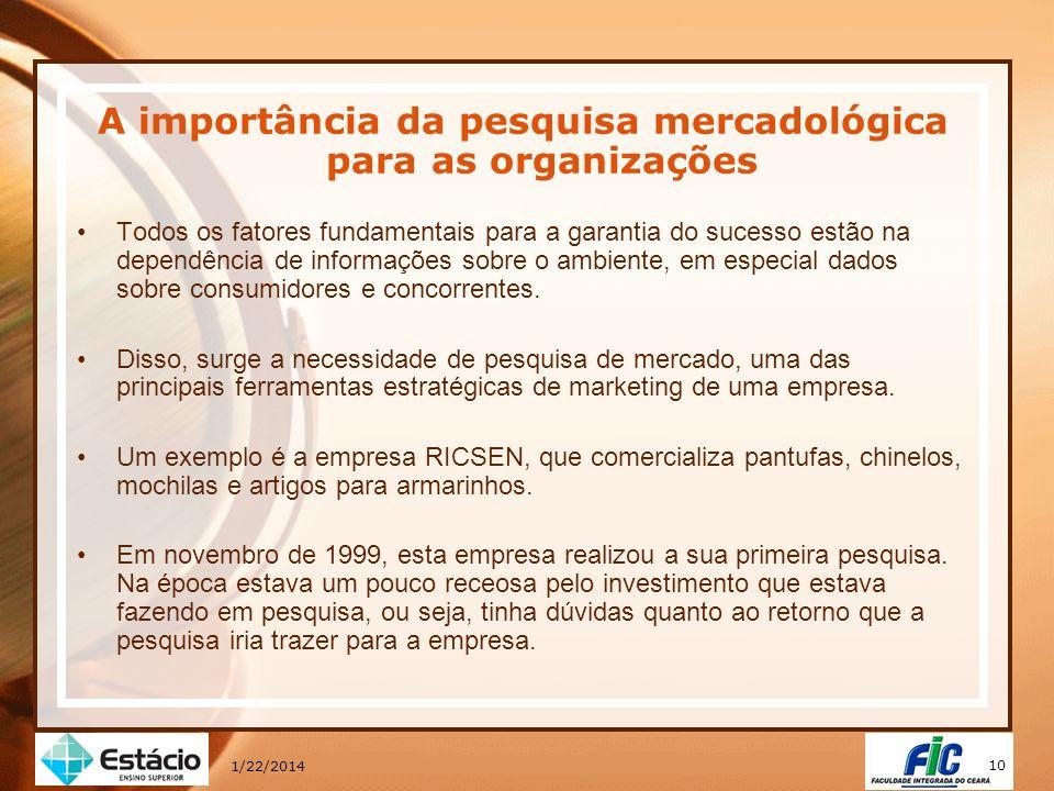 10 1/22/2014 A importância da pesquisa mercadológica para as organizações Todos os fatores fundamentais para a garantia do sucesso estão na dependênci