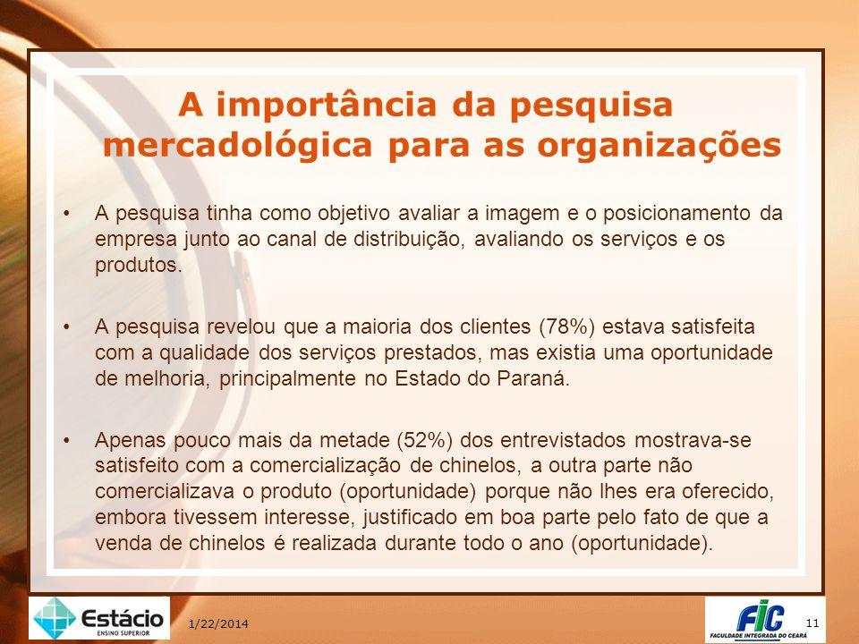 11 1/22/2014 A importância da pesquisa mercadológica para as organizações A pesquisa tinha como objetivo avaliar a imagem e o posicionamento da empres