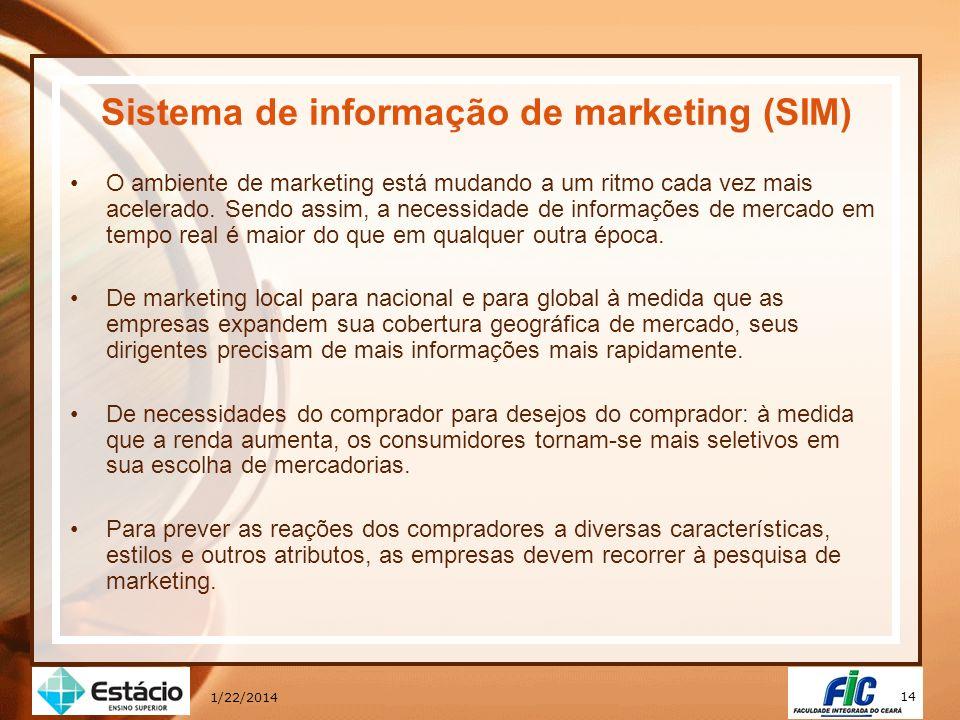 14 1/22/2014 Sistema de informação de marketing (SIM) O ambiente de marketing está mudando a um ritmo cada vez mais acelerado. Sendo assim, a necessid