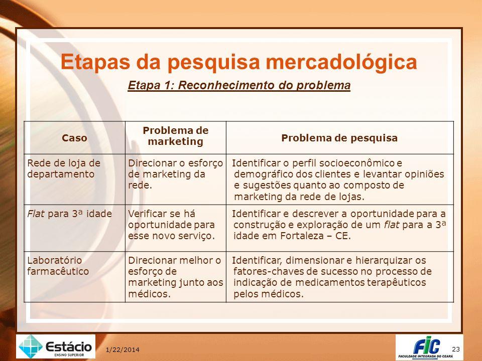 23 1/22/2014 Etapas da pesquisa mercadológica Etapa 1: Reconhecimento do problema Caso Problema de marketing Problema de pesquisa Rede de loja de depa