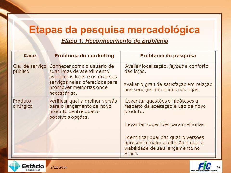 24 1/22/2014 Etapas da pesquisa mercadológica Etapa 1: Reconhecimento do problema CasoProblema de marketingProblema de pesquisa Cia. de serviço públic
