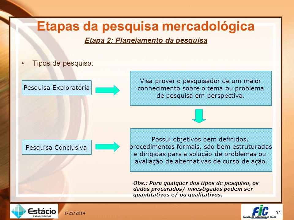 32 1/22/2014 Etapas da pesquisa mercadológica Etapa 2: Planejamento da pesquisa Tipos de pesquisa: Pesquisa Exploratória Pesquisa Conclusiva Visa prov