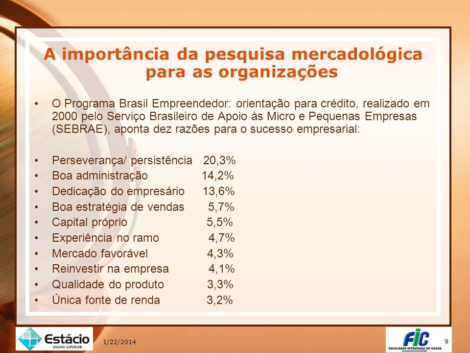 9 1/22/2014 A importância da pesquisa mercadológica para as organizações O Programa Brasil Empreendedor: orientação para crédito, realizado em 2000 pe