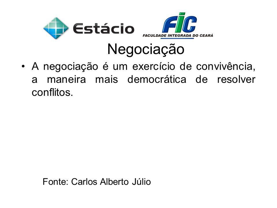 Negociação A negociação é um exercício de convivência, a maneira mais democrática de resolver conflitos. Fonte: Carlos Alberto Júlio