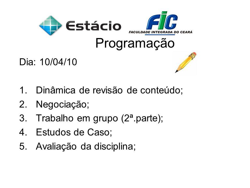 Programação Dia: 10/04/10 1.Dinâmica de revisão de conteúdo; 2.Negociação; 3.Trabalho em grupo (2ª.parte); 4.Estudos de Caso; 5.Avaliação da disciplin