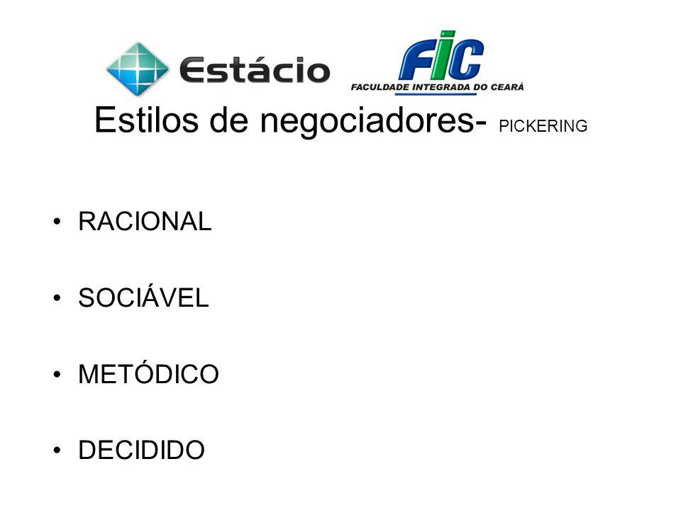 Estilos de negociadores- PICKERING RACIONAL SOCIÁVEL METÓDICO DECIDIDO