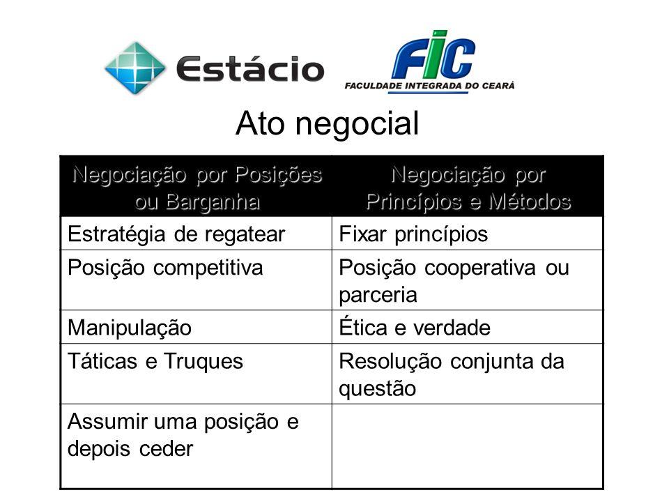 Negociação por Posições ou Barganha Negociação por Princípios e Métodos Estratégia de regatearFixar princípios Posição competitivaPosição cooperativa