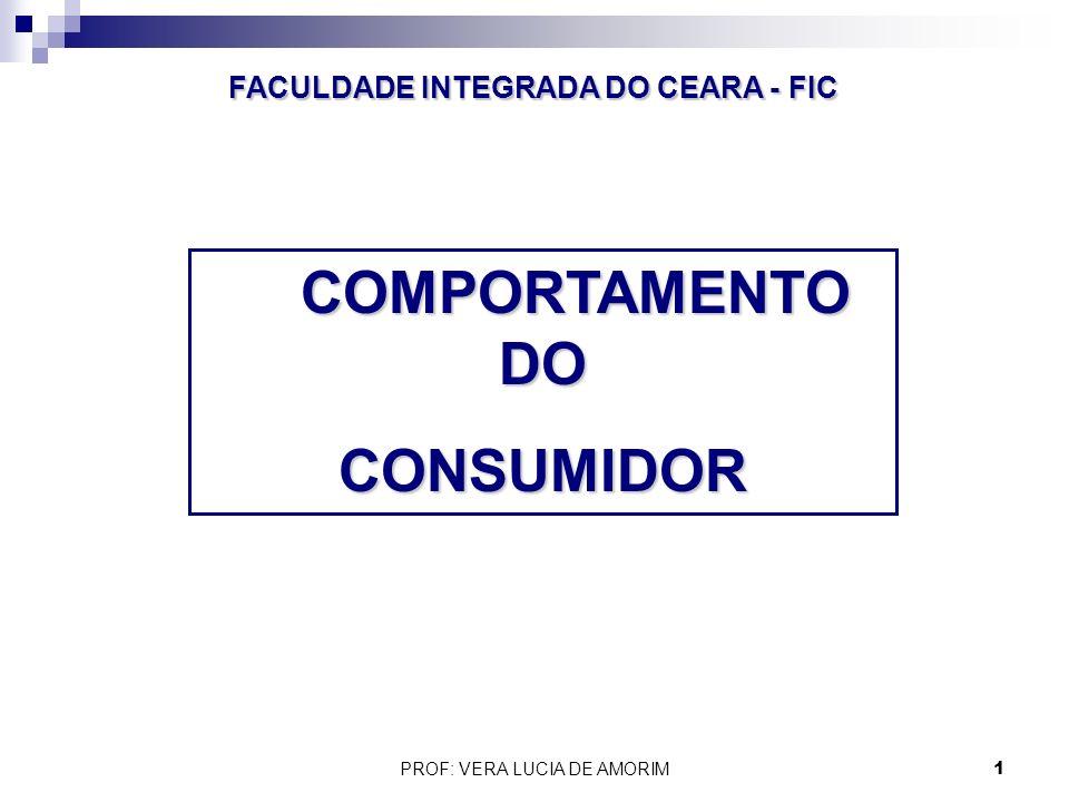 FACULDADE INTEGRADA DO CEARA - FIC COMPORTAMENTO DO CONSUMIDOR 1 PROF: VERA LUCIA DE AMORIM
