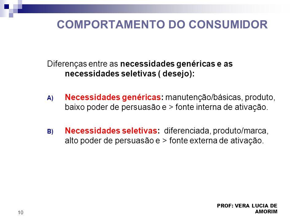 COMPORTAMENTO DO CONSUMIDOR Diferenças entre as necessidades genéricas e as necessidades seletivas ( desejo): A) Necessidades genéricas: manutenção/bá