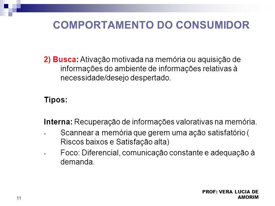 COMPORTAMENTO DO CONSUMIDOR 2) Busca: Ativação motivada na memória ou aquisição de informações do ambiente de informações relativas à necessidade/dese