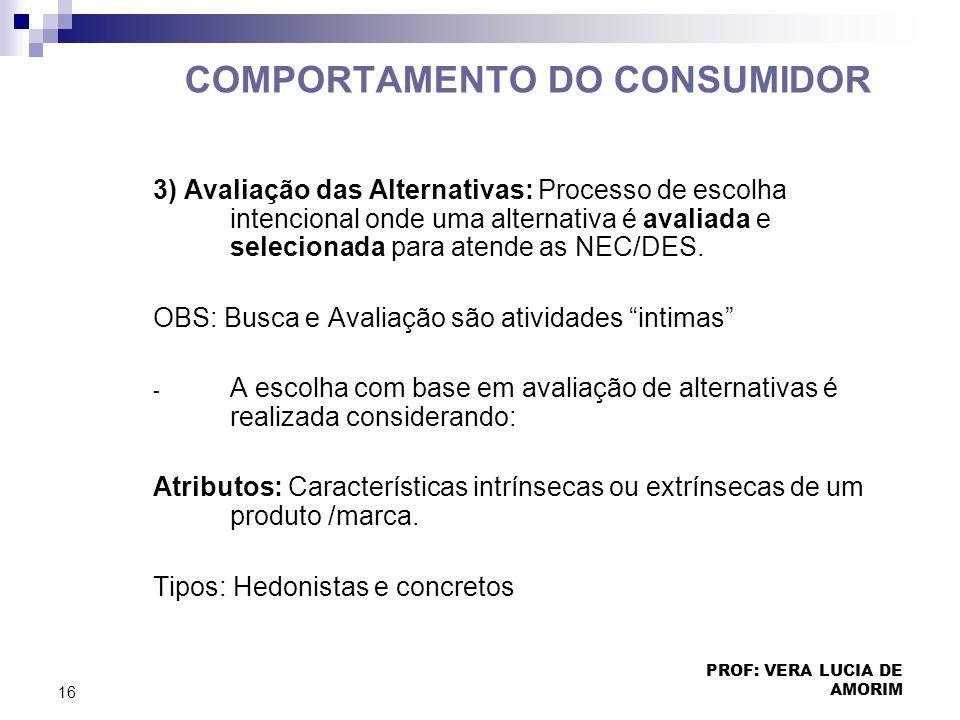 COMPORTAMENTO DO CONSUMIDOR 3) Avaliação das Alternativas: Processo de escolha intencional onde uma alternativa é avaliada e selecionada para atende a