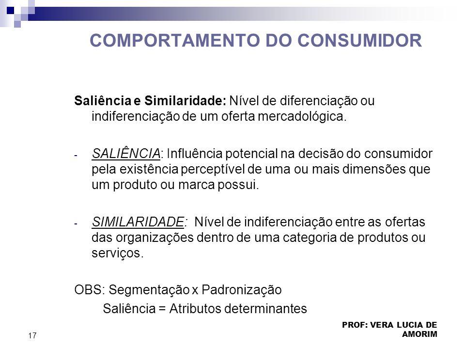 COMPORTAMENTO DO CONSUMIDOR Saliência e Similaridade: Nível de diferenciação ou indiferenciação de um oferta mercadológica. - SALIÊNCIA: Influência po