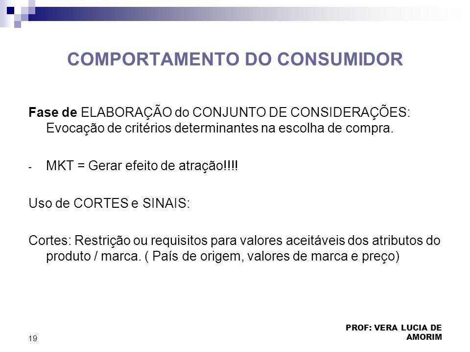 COMPORTAMENTO DO CONSUMIDOR Fase de ELABORAÇÃO do CONJUNTO DE CONSIDERAÇÕES: Evocação de critérios determinantes na escolha de compra. - MKT = Gerar e