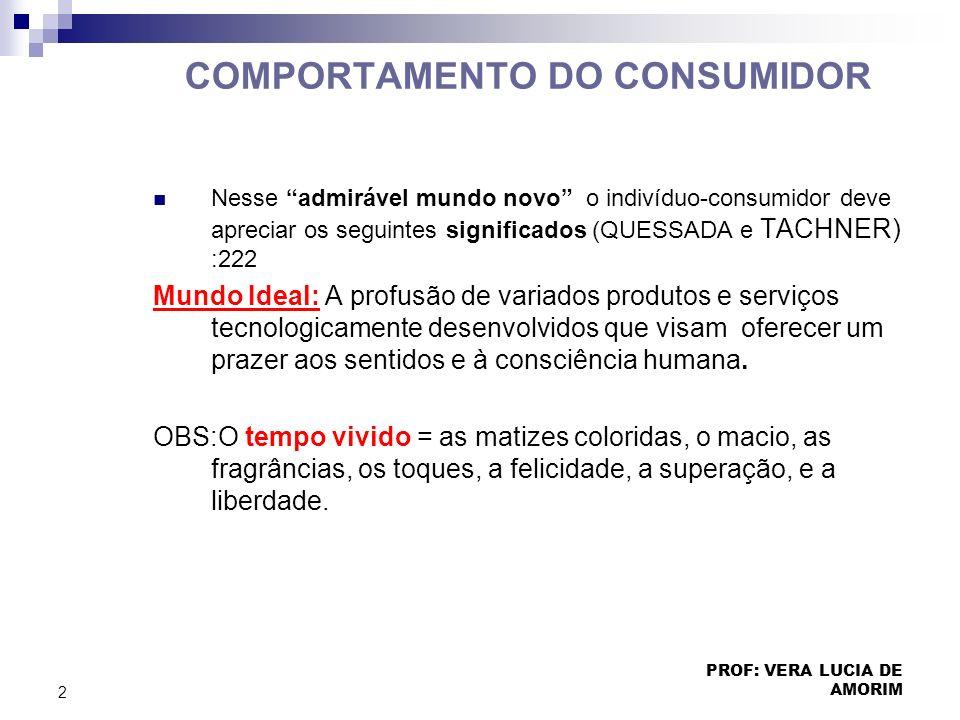 COMPORTAMENTO DO CONSUMIDOR Nesse admirável mundo novo o indivíduo-consumidor deve apreciar os seguintes significados (QUESSADA e TACHNER) :222 Mundo