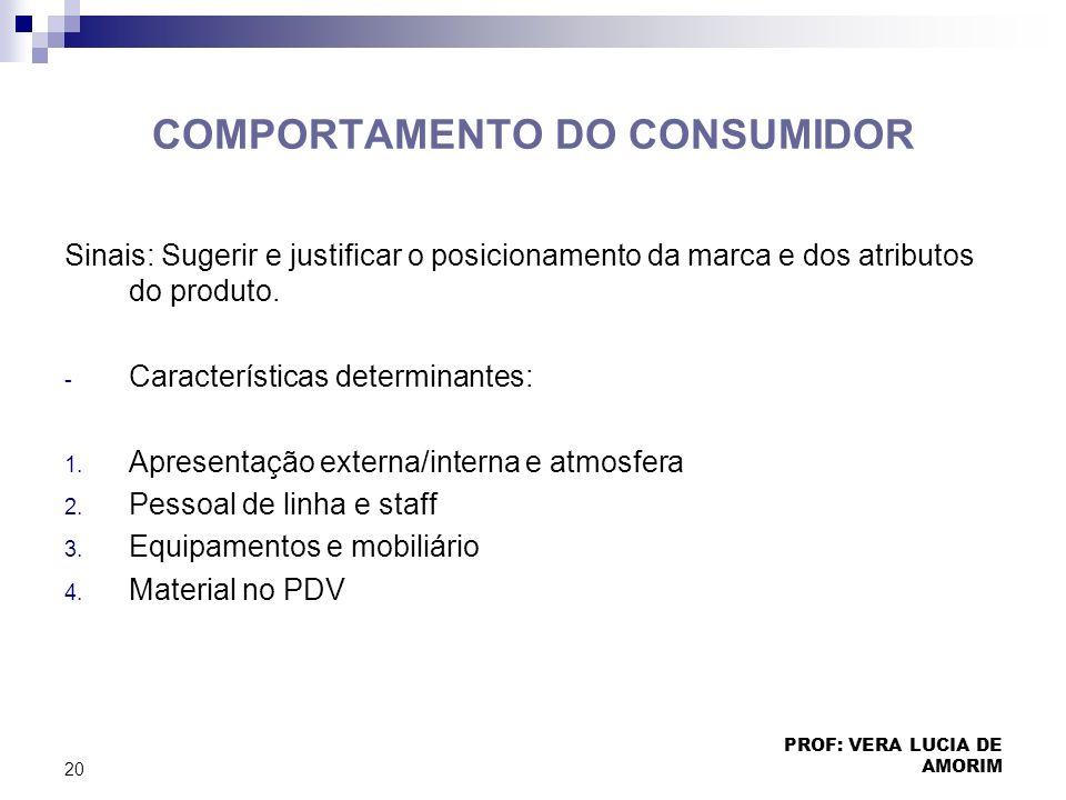 COMPORTAMENTO DO CONSUMIDOR Sinais: Sugerir e justificar o posicionamento da marca e dos atributos do produto. - Características determinantes: 1. Apr