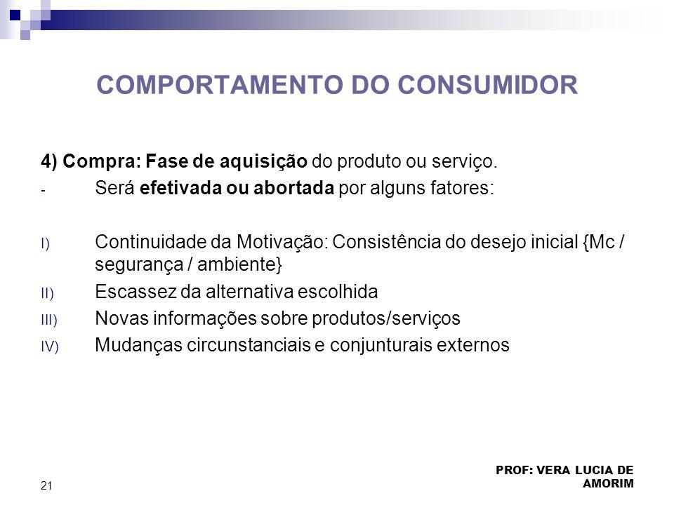 COMPORTAMENTO DO CONSUMIDOR 4) Compra: Fase de aquisição do produto ou serviço. - Será efetivada ou abortada por alguns fatores: I) Continuidade da Mo