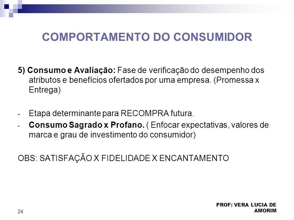COMPORTAMENTO DO CONSUMIDOR 5) Consumo e Avaliação: Fase de verificação do desempenho dos atributos e benefícios ofertados por uma empresa. (Promessa