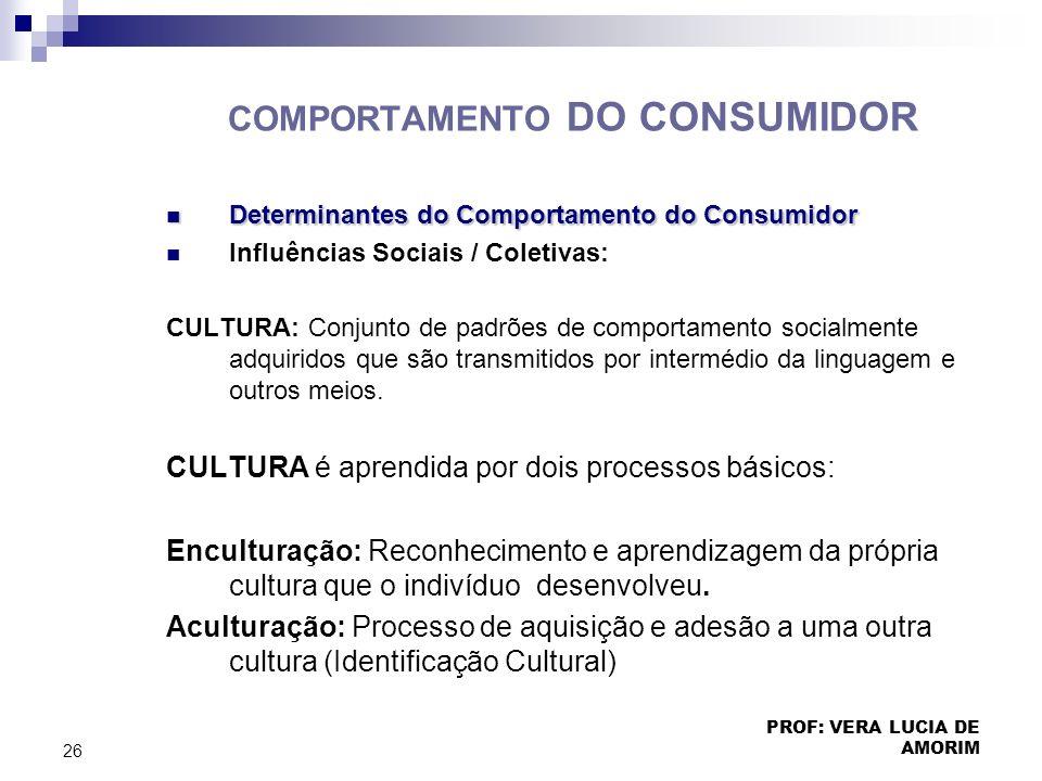COMPORTAMENTO DO CONSUMIDOR Determinantes do Comportamento do Consumidor Determinantes do Comportamento do Consumidor Influências Sociais / Coletivas: