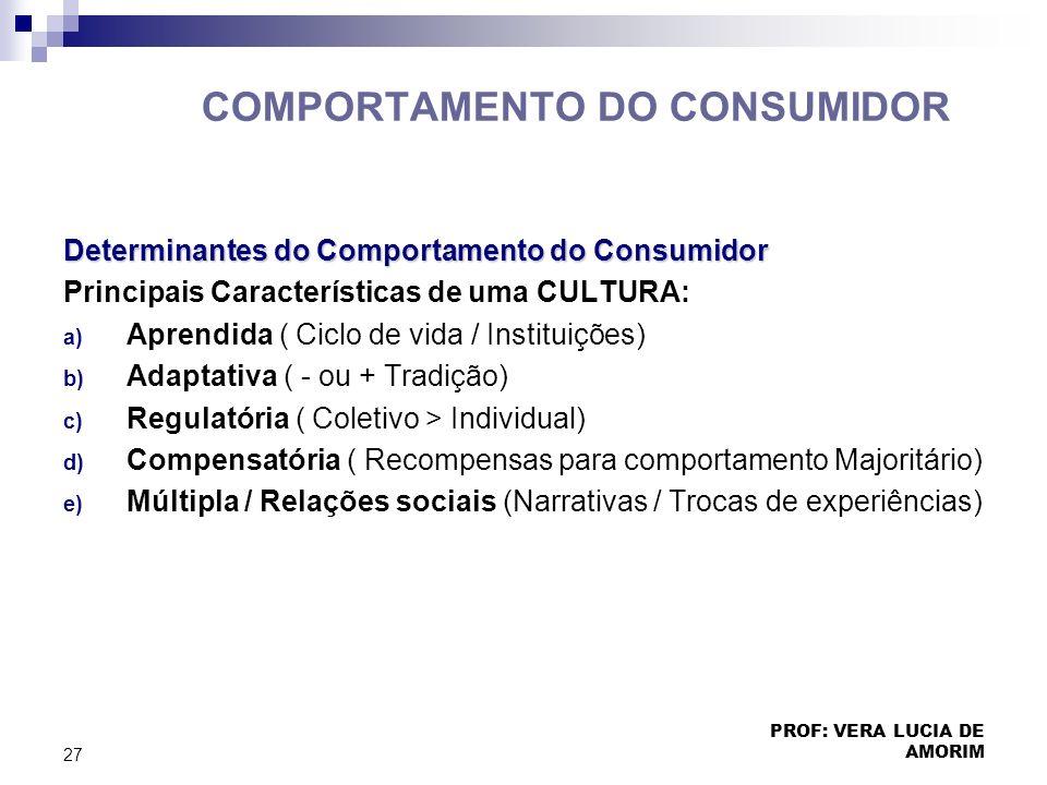 COMPORTAMENTO DO CONSUMIDOR Determinantes do Comportamento do Consumidor Principais Características de uma CULTURA: a) Aprendida ( Ciclo de vida / Ins