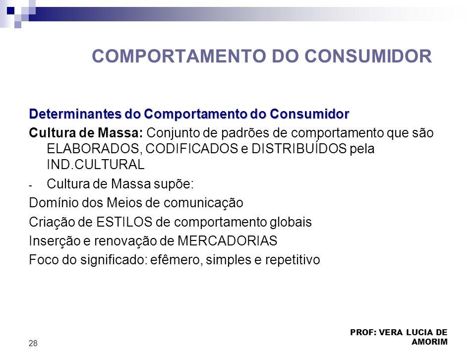 COMPORTAMENTO DO CONSUMIDOR Determinantes do Comportamento do Consumidor Cultura de Massa: Conjunto de padrões de comportamento que são ELABORADOS, CO