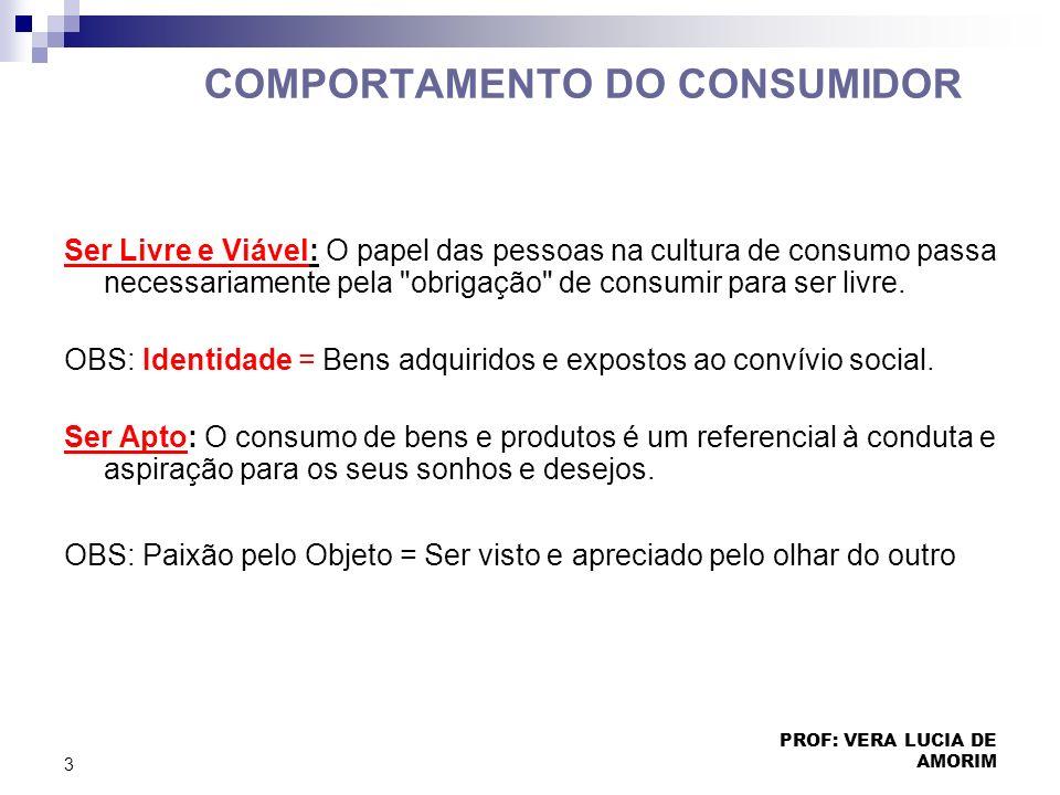 COMPORTAMENTO DO CONSUMIDOR Ser Livre e Viável: O papel das pessoas na cultura de consumo passa necessariamente pela