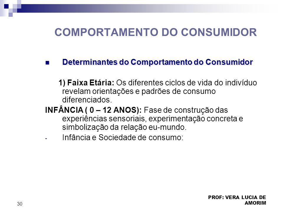 COMPORTAMENTO DO CONSUMIDOR Determinantes do Comportamento do Consumidor Determinantes do Comportamento do Consumidor 1) Faixa Etária: Os diferentes c