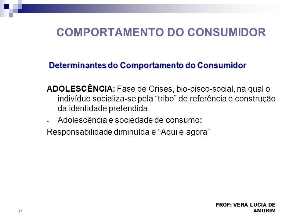 COMPORTAMENTO DO CONSUMIDOR Determinantes do Comportamento do Consumidor ADOLESCÊNCIA: Fase de Crises, bio-pisco-social, na qual o indivíduo socializa