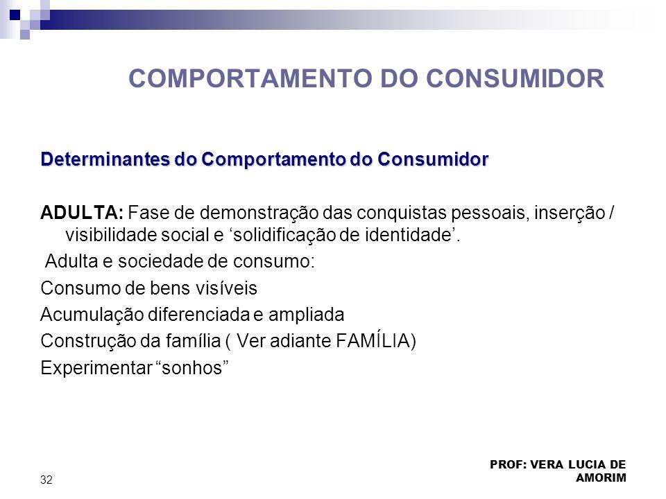 COMPORTAMENTO DO CONSUMIDOR Determinantes do Comportamento do Consumidor ADULTA: Fase de demonstração das conquistas pessoais, inserção / visibilidade