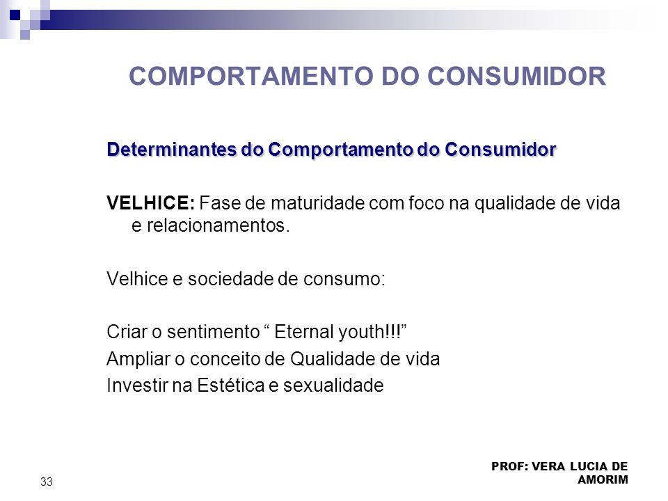 COMPORTAMENTO DO CONSUMIDOR Determinantes do Comportamento do Consumidor VELHICE: Fase de maturidade com foco na qualidade de vida e relacionamentos.