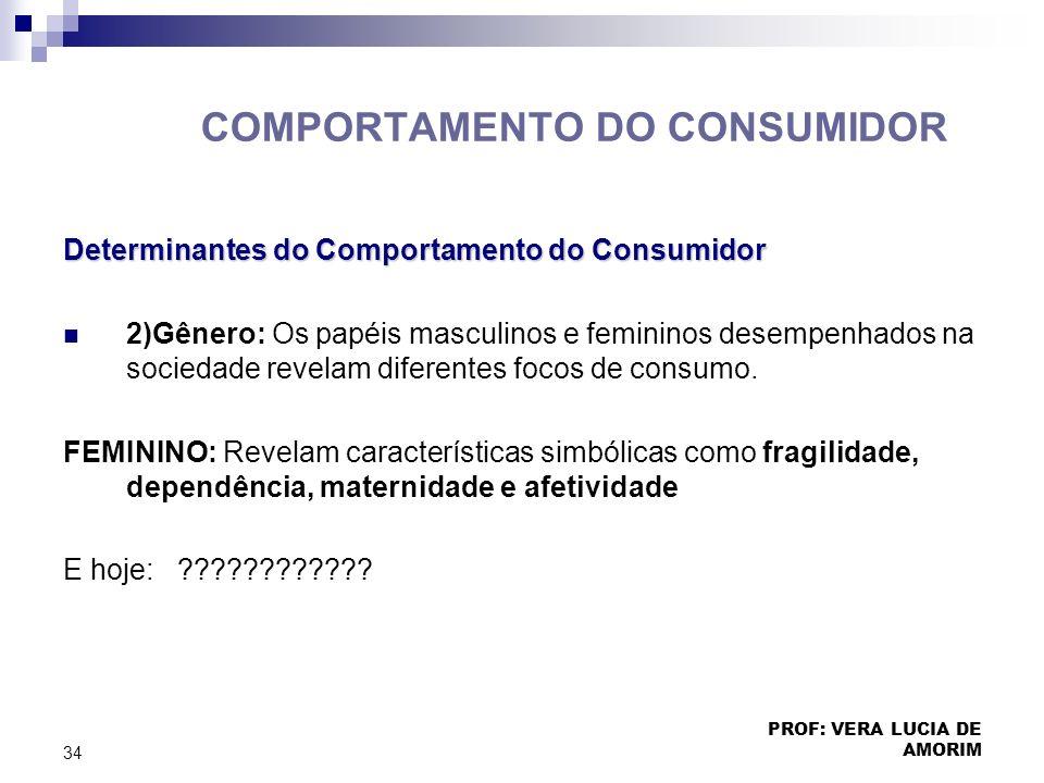 COMPORTAMENTO DO CONSUMIDOR Determinantes do Comportamento do Consumidor 2)Gênero: Os papéis masculinos e femininos desempenhados na sociedade revelam