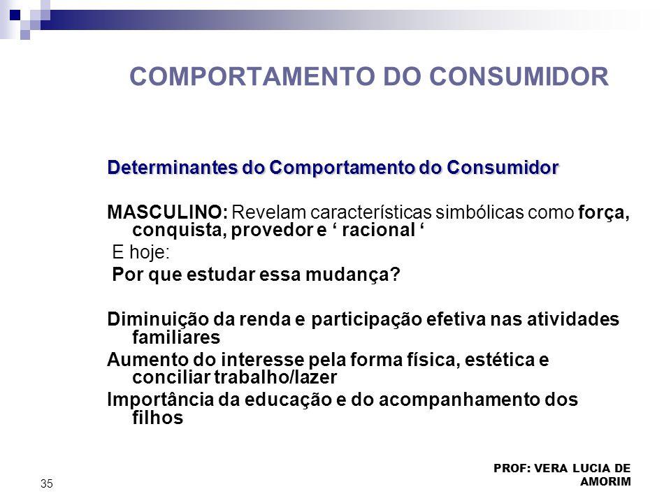 COMPORTAMENTO DO CONSUMIDOR Determinantes do Comportamento do Consumidor MASCULINO: Revelam características simbólicas como força, conquista, provedor