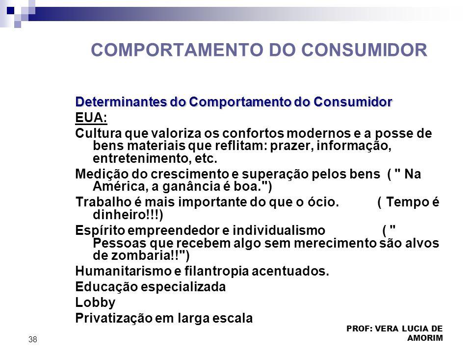 COMPORTAMENTO DO CONSUMIDOR Determinantes do Comportamento do Consumidor EUA: Cultura que valoriza os confortos modernos e a posse de bens materiais q