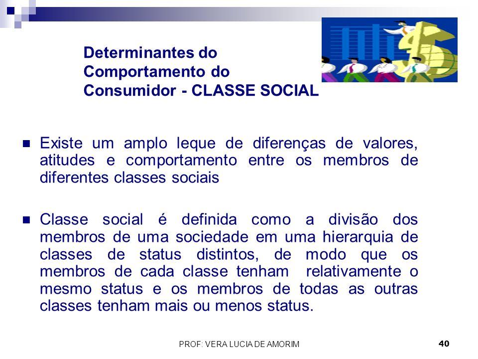 Determinantes do Comportamento do Consumidor - CLASSE SOCIAL Existe um amplo leque de diferenças de valores, atitudes e comportamento entre os membros