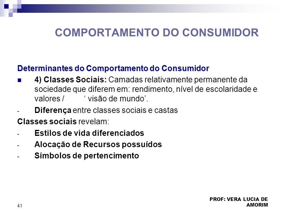 COMPORTAMENTO DO CONSUMIDOR Determinantes do Comportamento do Consumidor 4) Classes Sociais: Camadas relativamente permanente da sociedade que diferem