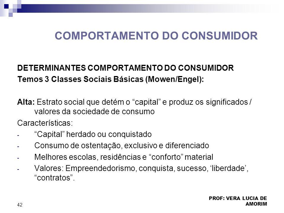 COMPORTAMENTO DO CONSUMIDOR DETERMINANTES COMPORTAMENTO DO CONSUMIDOR Temos 3 Classes Sociais Básicas (Mowen/Engel): Alta: Estrato social que detém o