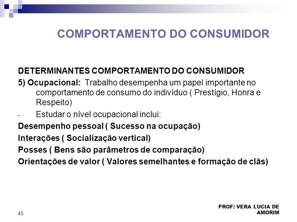 COMPORTAMENTO DO CONSUMIDOR DETERMINANTES COMPORTAMENTO DO CONSUMIDOR 5) Ocupacional: Trabalho desempenha um papel importante no comportamento de cons