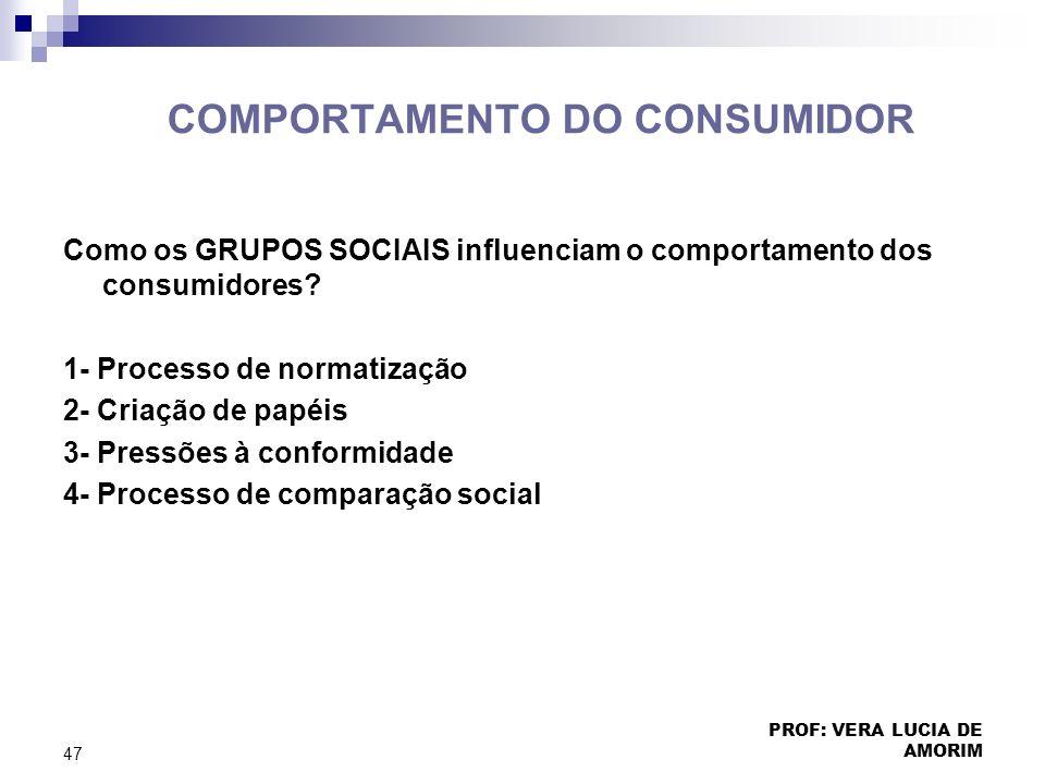 COMPORTAMENTO DO CONSUMIDOR Como os GRUPOS SOCIAIS influenciam o comportamento dos consumidores? 1- Processo de normatização 2- Criação de papéis 3- P