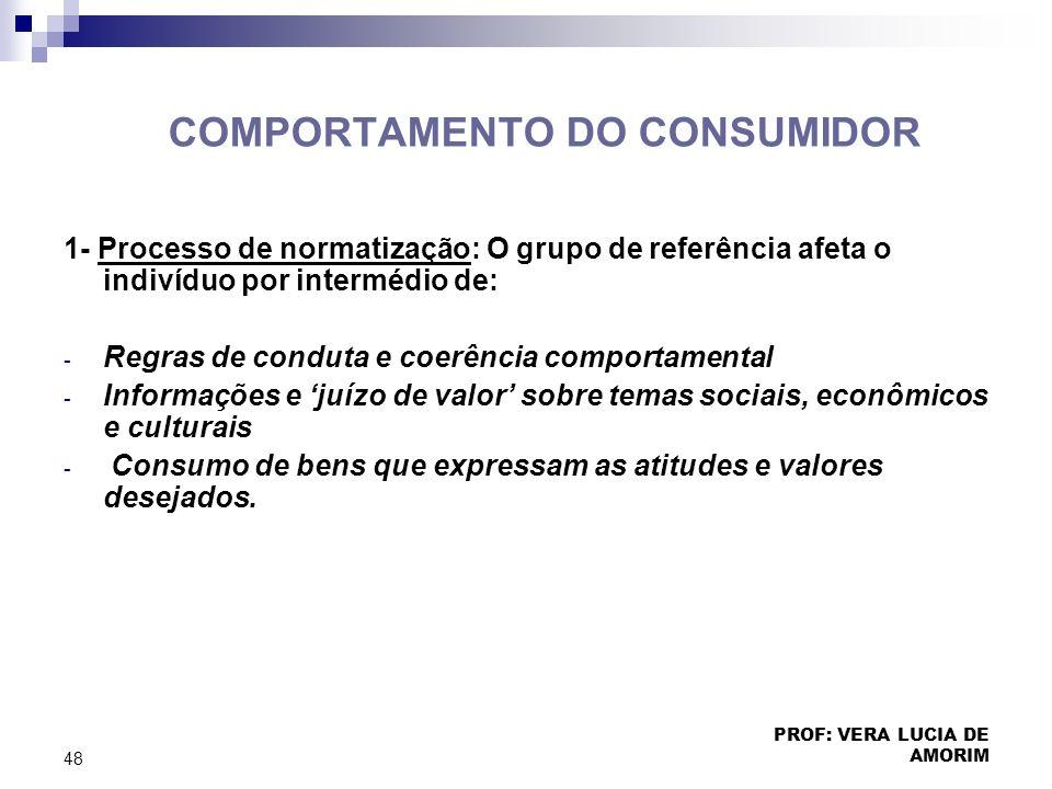 COMPORTAMENTO DO CONSUMIDOR 1- Processo de normatização: O grupo de referência afeta o indivíduo por intermédio de: - Regras de conduta e coerência co
