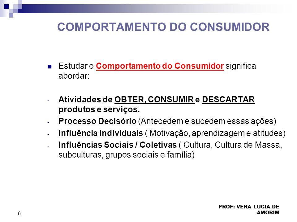 COMPORTAMENTO DO CONSUMIDOR Estudar o Comportamento do Consumidor significa abordar: - Atividades de OBTER, CONSUMIR e DESCARTAR produtos e serviços.