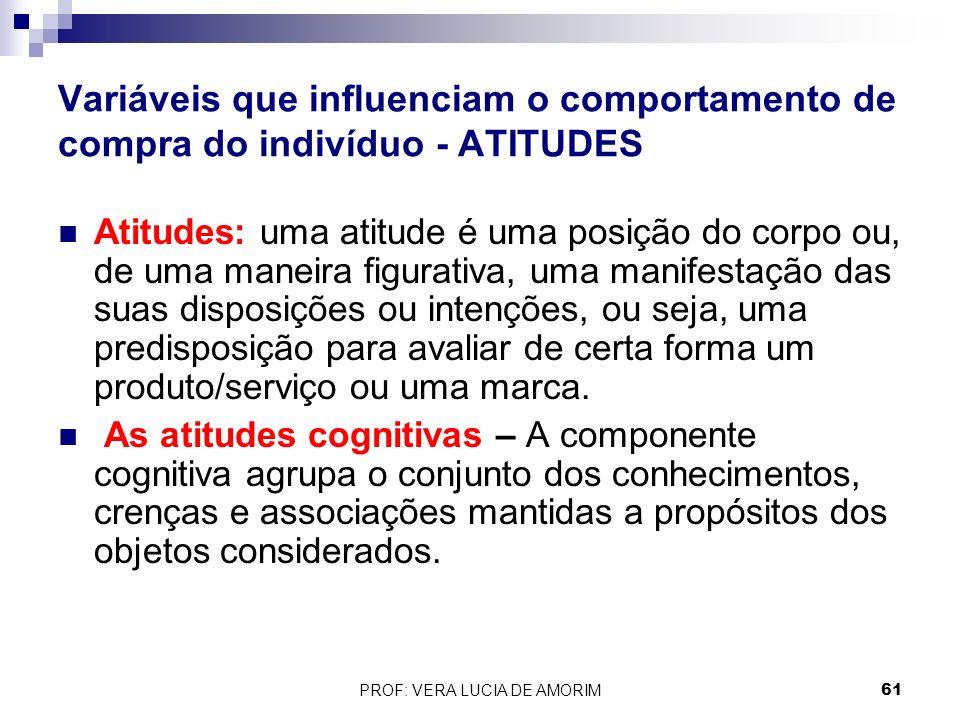 Variáveis que influenciam o comportamento de compra do indivíduo - ATITUDES Atitudes: uma atitude é uma posição do corpo ou, de uma maneira figurativa