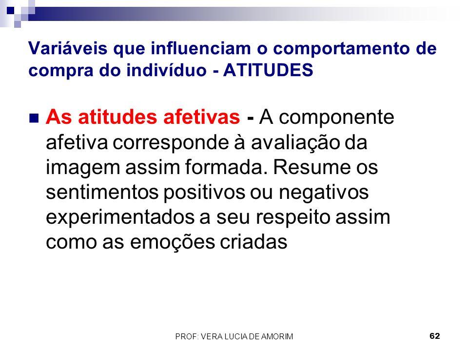 Variáveis que influenciam o comportamento de compra do indivíduo - ATITUDES As atitudes afetivas - A componente afetiva corresponde à avaliação da ima
