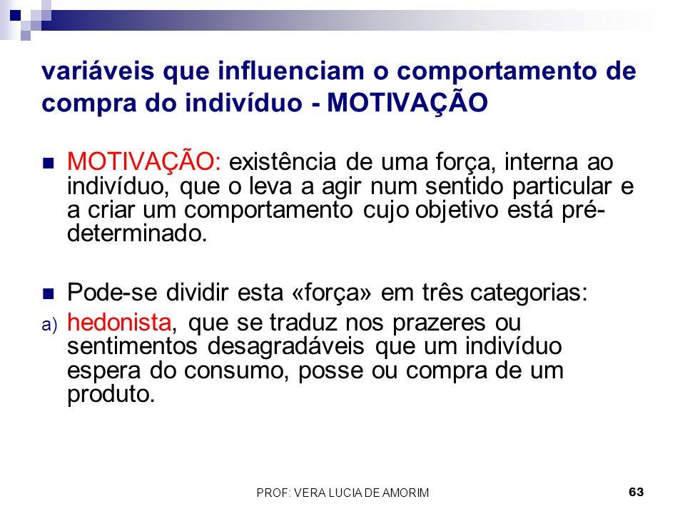 variáveis que influenciam o comportamento de compra do indivíduo - MOTIVAÇÃO MOTIVAÇÃO: existência de uma força, interna ao indivíduo, que o leva a ag
