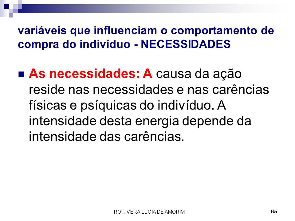 variáveis que influenciam o comportamento de compra do indivíduo - NECESSIDADES As necessidades: A causa da ação reside nas necessidades e nas carênci
