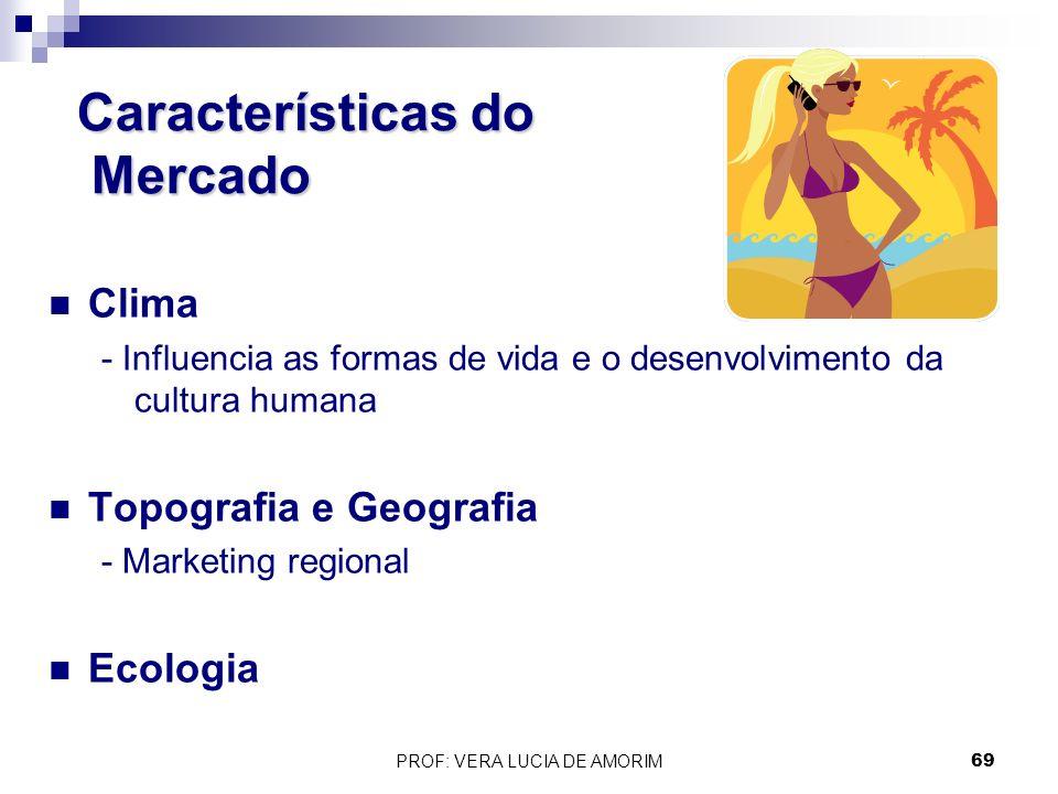Características do Mercado Clima - Influencia as formas de vida e o desenvolvimento da cultura humana Topografia e Geografia - Marketing regional Ecol