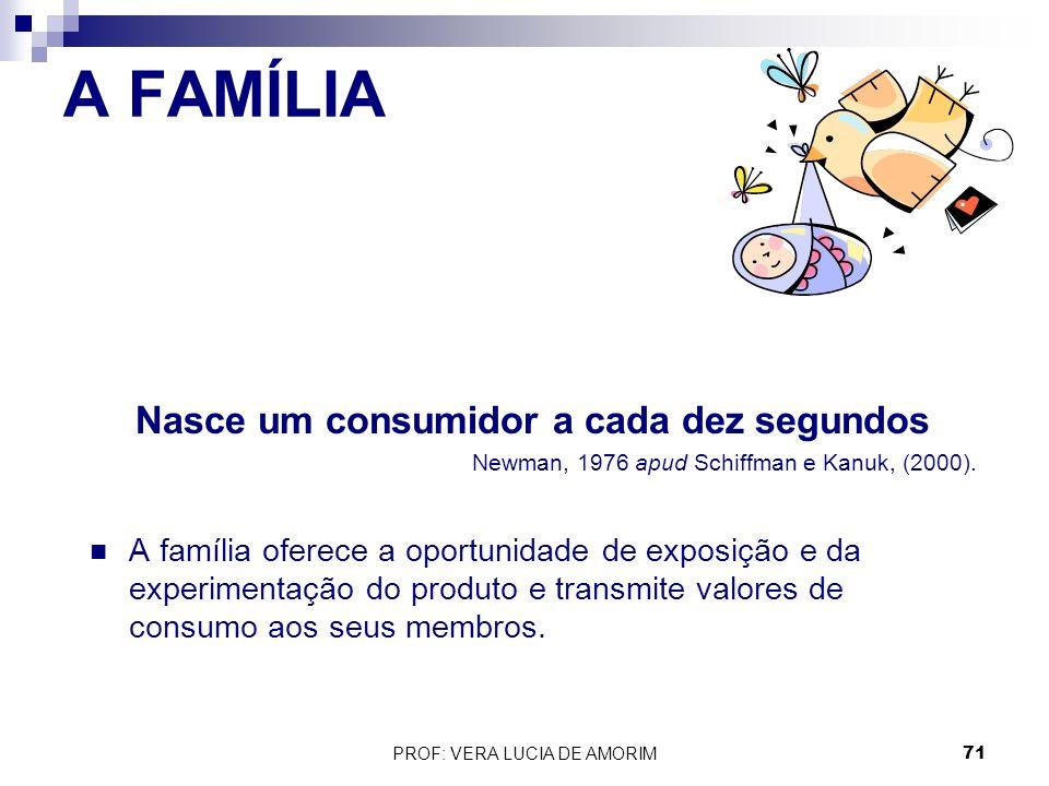 A FAMÍLIA Nasce um consumidor a cada dez segundos Newman, 1976 apud Schiffman e Kanuk, (2000). A família oferece a oportunidade de exposição e da expe